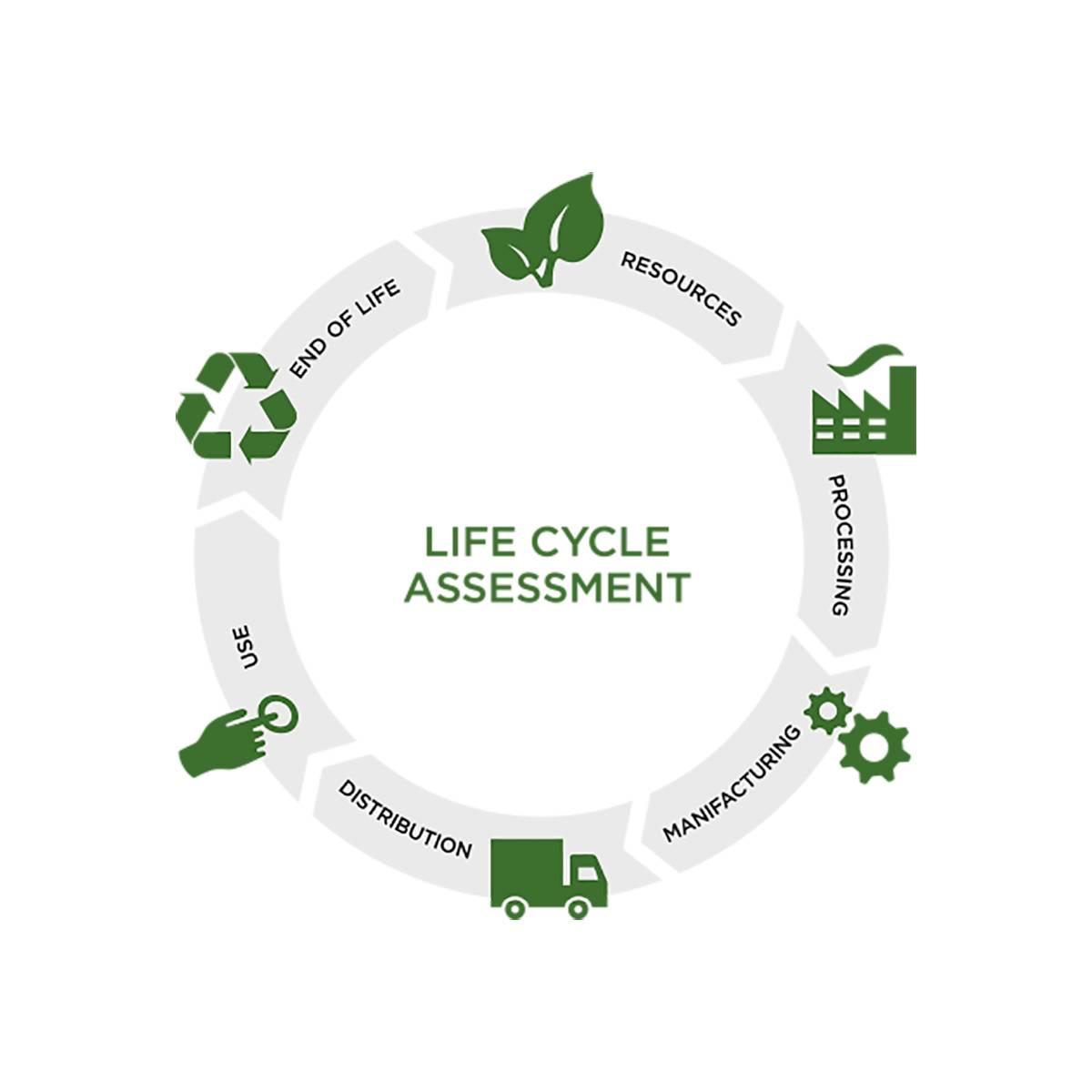 El trabajo de Nardi en favor de la sostenibilidad medioambiental